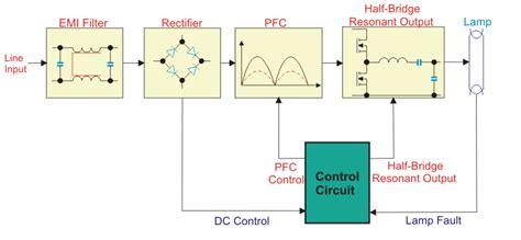electronic ballast working principle circuit diagram