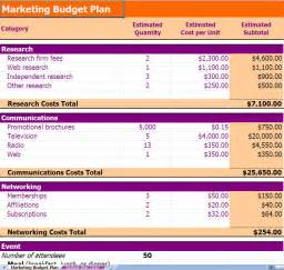 free business plan budget template excel marketing budget planning excel template