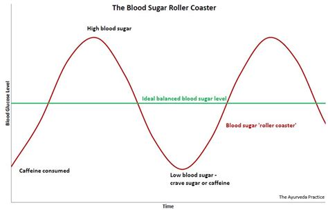 blood sugar swings low blood sugar and mood swings weight loss vitamins for