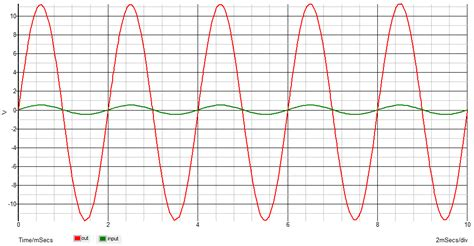 darlington transistor frequency response darlington transistor frequency response 28 images ph 411 winter 2017 patent us7439805
