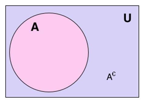 estadistica: teoria de conjuntos