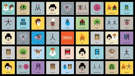 learn home design online 10 crucial tips on how to learn chinese characters linguese