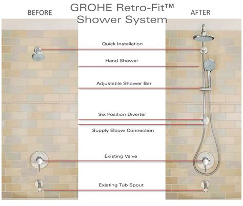 How To Install A Shower System grohe 26126en0 retro fit power soul shower system with