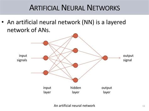 apac augmented pattern classification with neural networks ppt computational intelligence introduction powerpoint