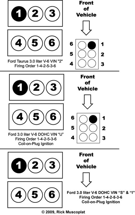 Ford 3.0 Firing Order - Ricks Free Auto Repair Advice
