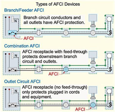 arc fault circuit interrupter (afci)  circuit breaker that