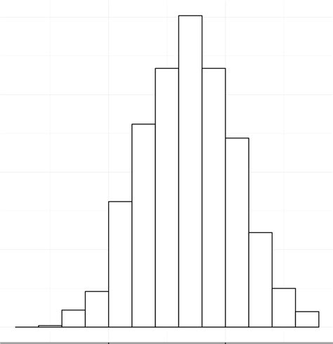 ggplot2 theme white r shading part of a ggplot2 histogram stack overflow