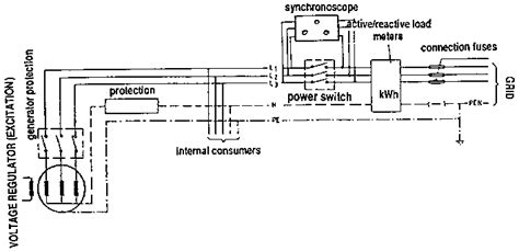 wiring diagram synchronous generator 28 images ac