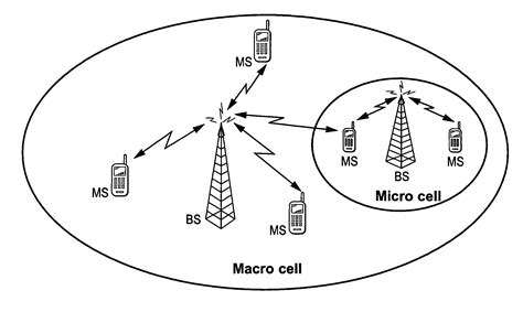 cell communication diagram patent us7142861 mobile communications in a hierarchical