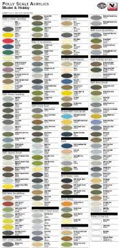 floquil polly scale paints military limited supply