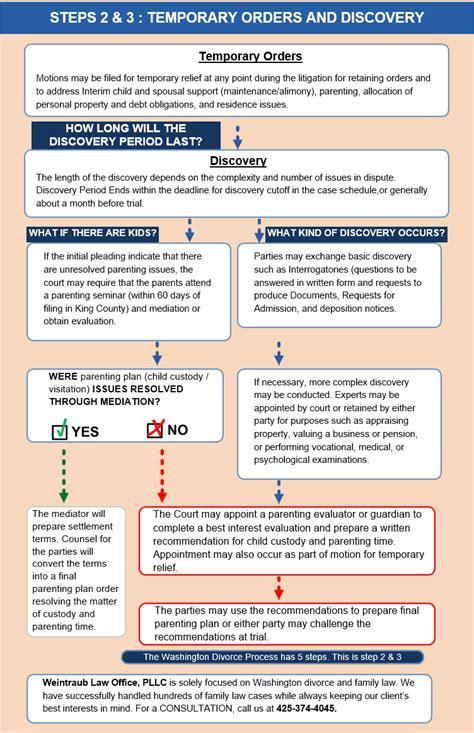 Washington Child Support Worksheet by Child Support Worksheet Washington Worksheets Tutsstar
