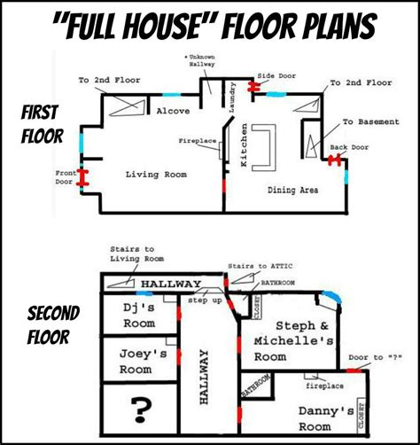 full house house layout the quot full house quot victorian in san francisco today