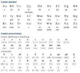 slovak alphabet pronunciation images