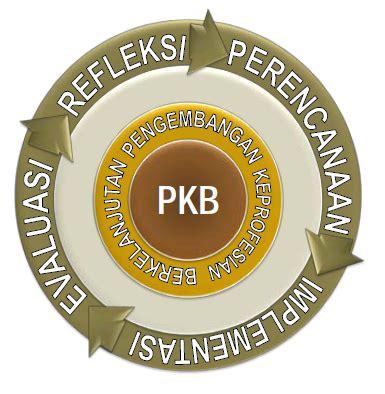Pengembangan Keprofesian Berkelanjutan Bagi Guru pengembangan keprofesian berkelanjutan pkb bagi guru