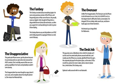 Top 7 Bad Type Of Employers by The Seven Types Of Iphone Users