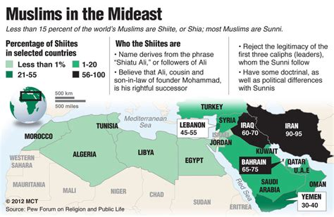 middle east map sunni vs shia what s going on in the middle east iraq syria iran sunni
