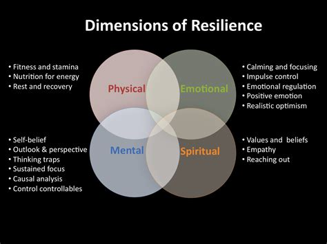 power your tribe create resilient teams in turbulent times books resilience mental resilience emotional resilience