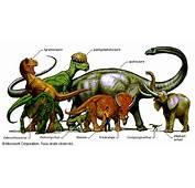 Quest=ce Quun Dinosaure