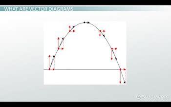 vector diagrams definition   video