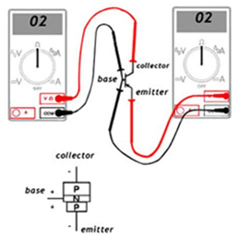 npn transistor testing using multimeter structure of transistor