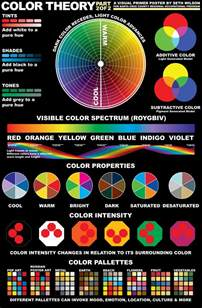 color design inkfumes poster designs color design typography theory