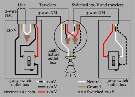 light fixture wiring diagram fuse box and wiring diagram