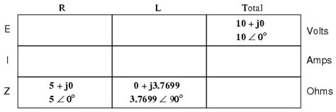 what is the inductor impedance value in ohms lessons in electric circuits volume ii ac chapter 3
