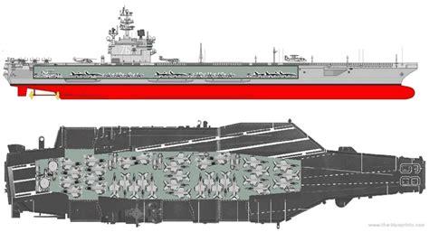 the blueprints blueprints gt ships gt submarines us