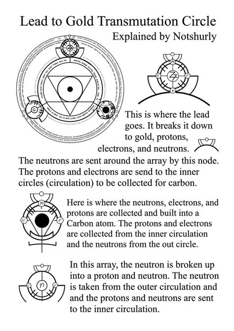how much protons does gold lead to gold array explained by notshurly deviantart