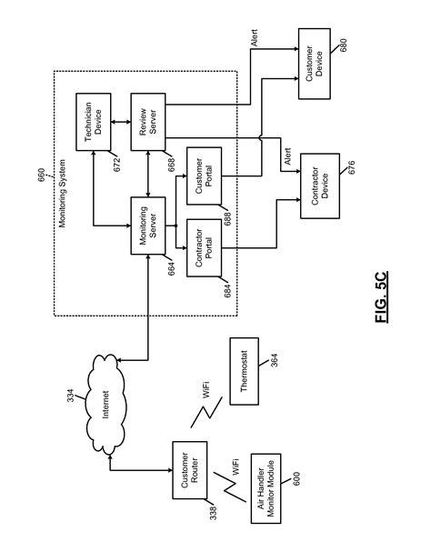 wiring diagram  modine gas heaters