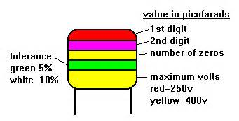 capacitor color code capacitor color codes