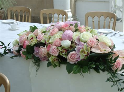 Pink Wedding Flower Ideas by Best Wedding Flowers For Tables With Wedding Table Flowers
