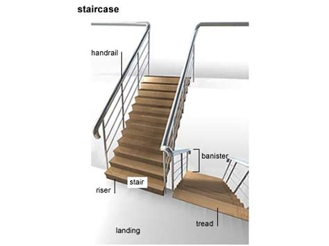 Banister Noun Definition Pictures Pronunciation And Usage Notes Oxford Advanced