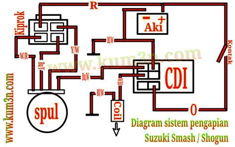 Suzuki Smash Wiring Diagram