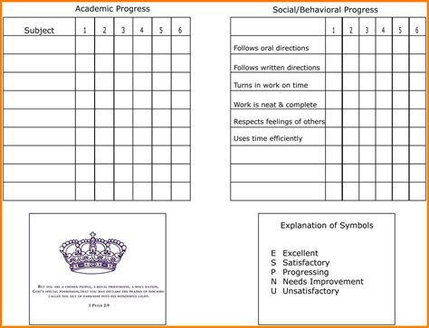blank report card template 6 weeks 9 blank report card templates week notice letter
