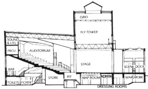 room structure diagram en glossary of technical theatre terms theatrecrafts