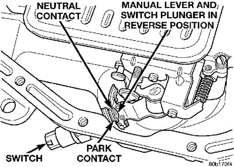 park neutral switch wiring diagram 2003 f150 park free engine image for user manual download park neutral switch wiring diagram 2003 f150 park free engine image for user manual download