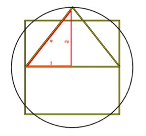 pyramid time: lesson 2 of 5: squaring the circle