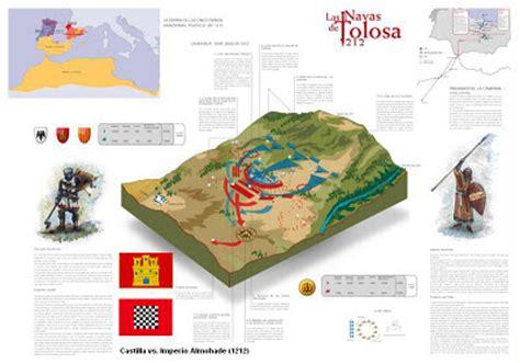descargar libro 1212 las navas de tolosa en linea la memoria del viento las navas de tolosa