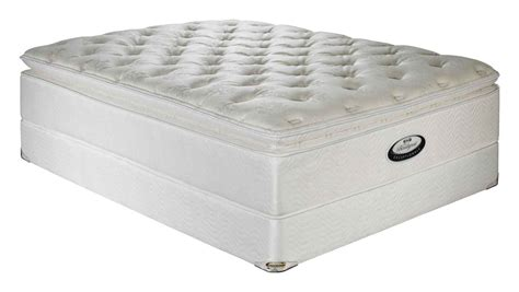 Bed Mattresses by Cheap Size Mattress Sets