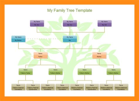 family tree maker templates 8 family tree maker template actor resumed