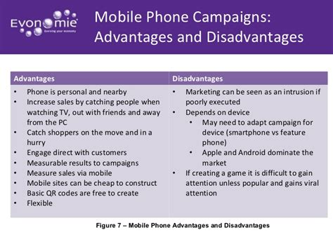 Essay On Mobile Phones Advantages And Disadvantages In essay mobile phone advantages and disadvantages writefiction581 web fc2