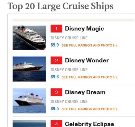 disney cruise line voted most popular by conde nast - Boat Names Disney