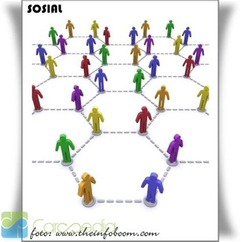 pengertian  definisi sosial menurut  ahli