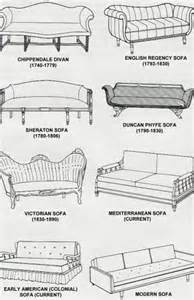 chart of different furniture styles furniture styles and