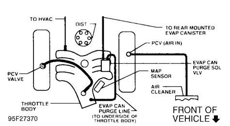 2000 gmc sonoma 4x4 vacuum diagrams html imageresizertool 99 chevy s10 blazer vacuum diagram best secret wiring diagram