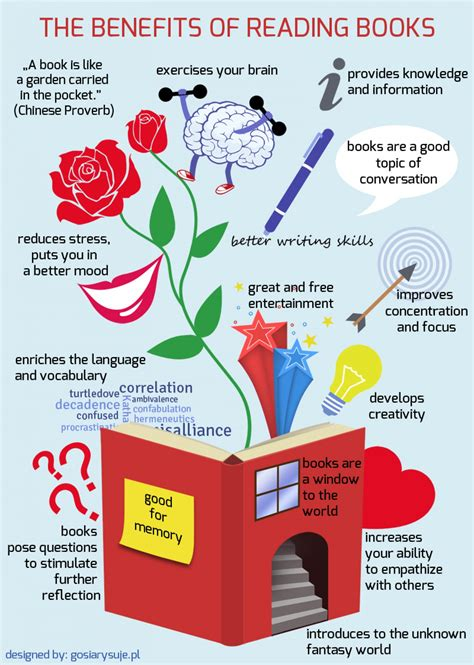 benefits of picture books for children classroom poster on the benefits of reading books