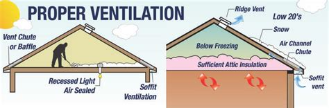 Two Ways To Insulate Attic 7 Tips Of Home Insulation Hirerush