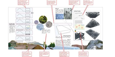design concept explained the writing of an architectural project 01 sinsemia