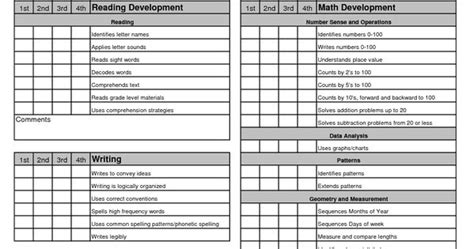 blank shaw report card template blank report card template homeschooling